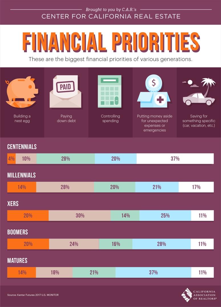 FinancialPriorities_hires